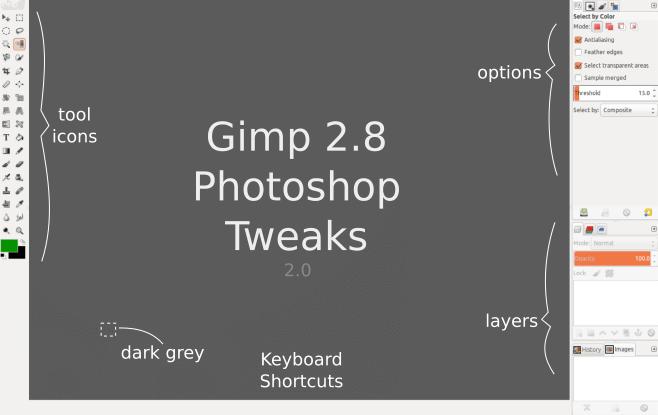 Modifier GIMP en Photoshop.
