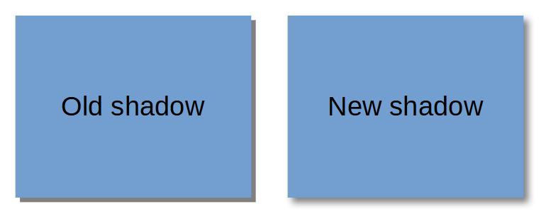 comparaison des ombres